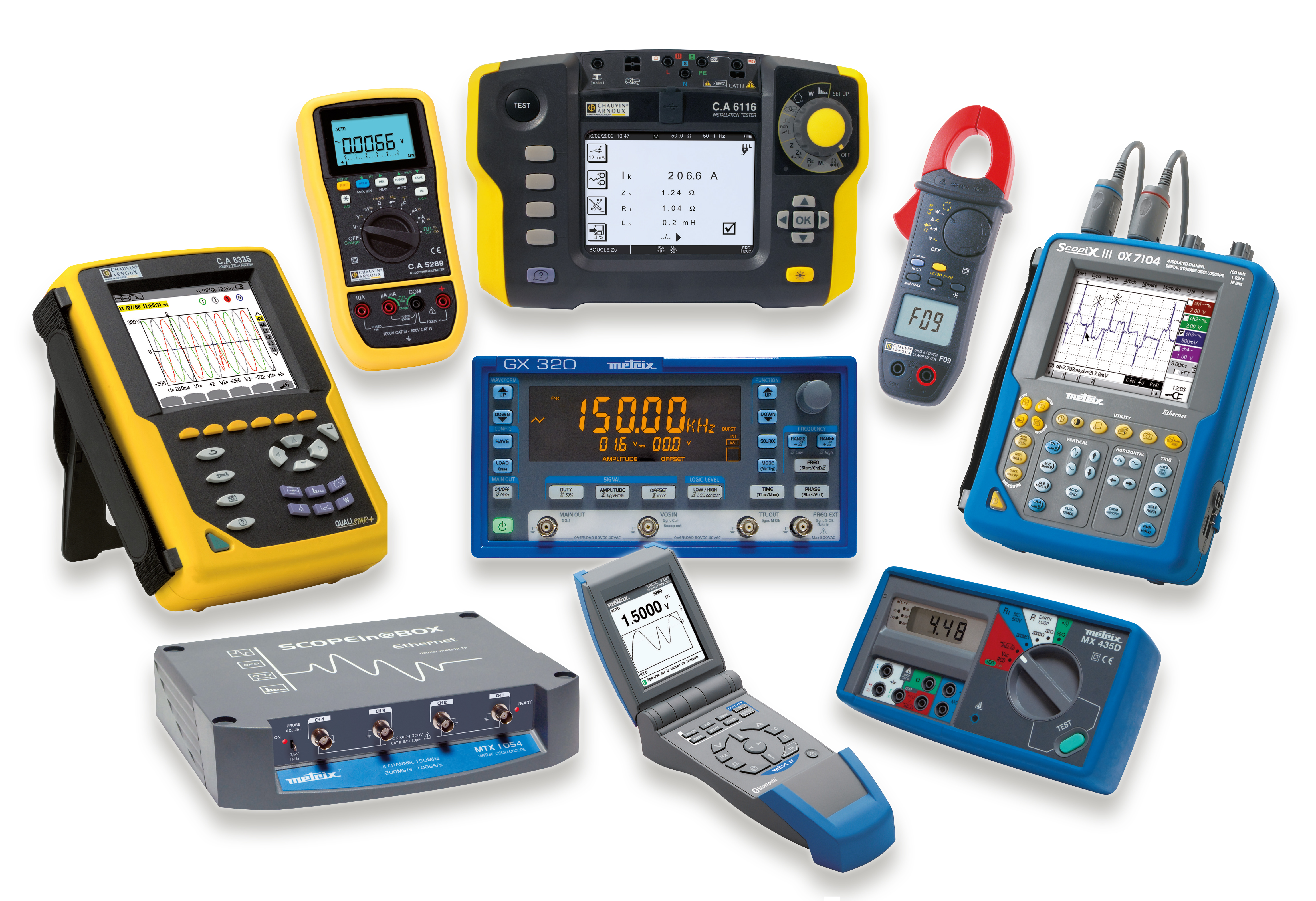 Types Of Electrical Measuring Instruments : Manumesure your partner for management maintenance of